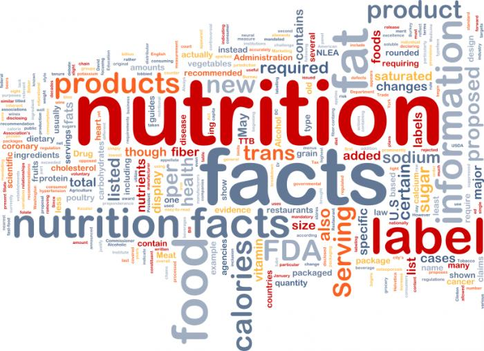 A Better Nutritional Facts Panel
