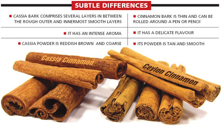 Ceylon Cinnamon Reduces Blood Pressure and Lowers Cholesterol in Healthy Adults