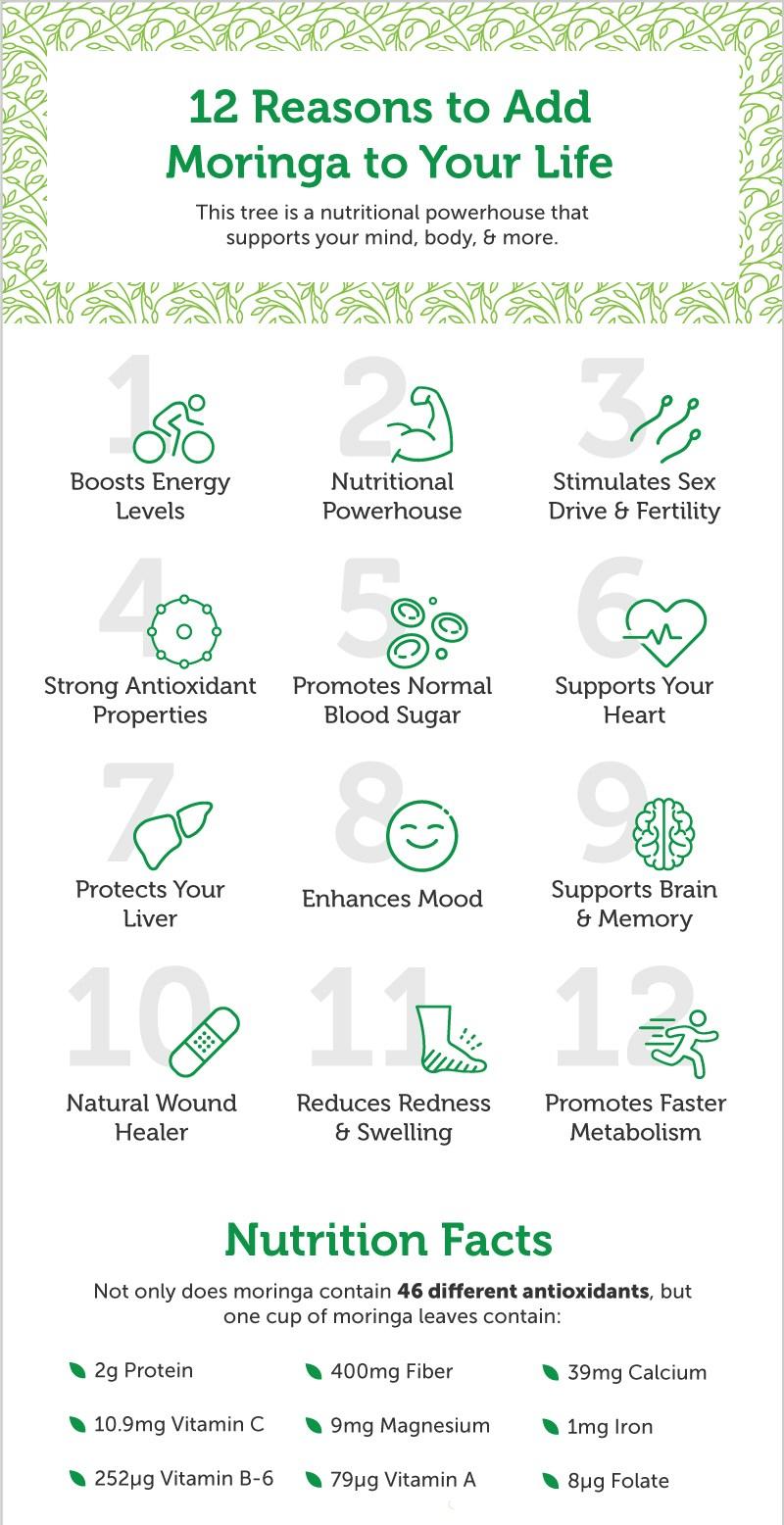benefits-of-moringa-infographic